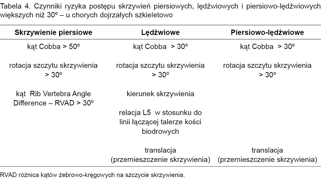 1-Kręgosłup-klatka piersiowa-miednica_387-486